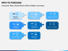Path to Purchase PPT Slide 3