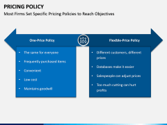 Pricing Policy PPT Slide 12