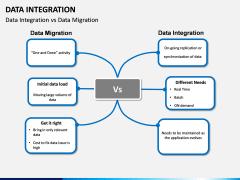 Data Integration PPT slide 14