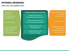 Internal Branding PPT Slide 30