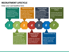 Recruitment Life Cycle PPT slide 25