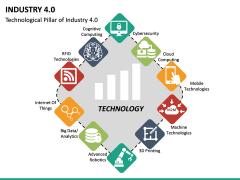 Industry 4.0 PPT Slide 21