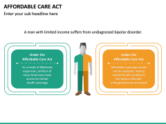 Affordable Care Act PPT Slide 19