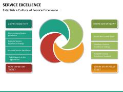 Service Excellence PPT Slide 20