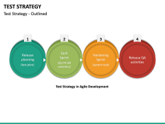 Test Strategy PPT Slide 18