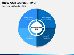 Know Your Customer (KYC) PPT Slide 4