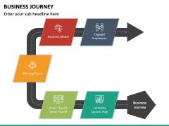 Business Journey PPT Slide 17