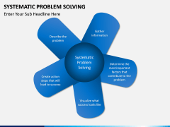 Systematic Problem Solving PPT Slide 2