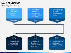 Data Migration PPT Slide 9