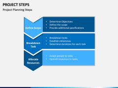 Project Steps PPT Slide 7
