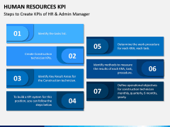 HR KPI PPT Slide 9