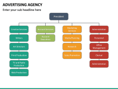 Advertising Agency PPT Slide 28