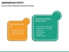Greenhouse Effect PPT Slide 17