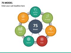 7S model PPT slide 18