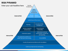 Risk Pyramid PPT Slide 6