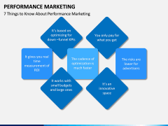 Performance Marketing PPT slide 15