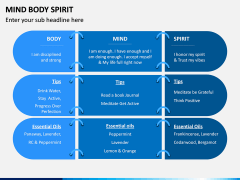 Mind Body Spirit PPT Slide 4