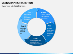 Demographic Transition PPT Slide 6