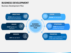 Business Development PPT Slide 2