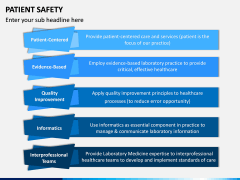 Patient Safety PPT Slide 14