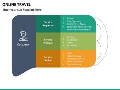 Online Travel PPT Slide 41