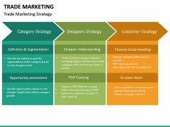 Trade Marketing PPT Slide 13