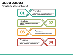 Code of Conduct PPT slide 26
