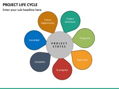 Project life cycle PPT slide 46