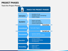 Project Phases PPT Slide 6
