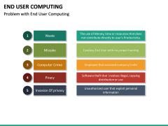 End User Computing PPT Slide 24