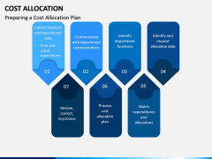 Cost Allocation PPT Slide 7