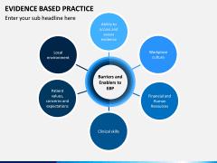 Evidence Based Practice PPT slide 12