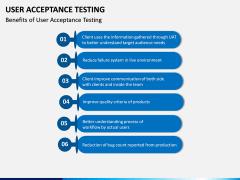 User Acceptance Testing PPT Slide 15