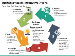 Business process improvement PPT slide 22