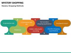 Mystery Shopping PPT Slide 20