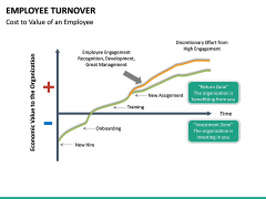 Employee Turnover PPT Slide 23
