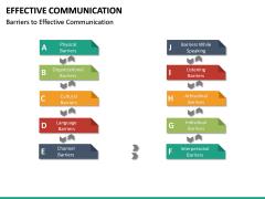 Effective Communication PPT slide 29