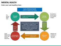 Mental Health PPT Slide 28