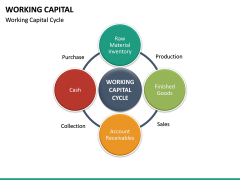 Working Capital PPT slide 24