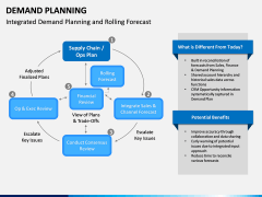 Demand Planning PPT slide 17