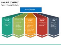 Pricing Strategy PPT Slide 17