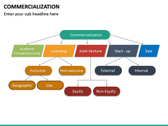 Commercialization PPT Slide 19