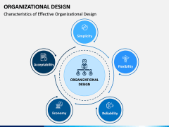 Organizational Design PPT Slide 4