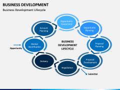 Business Development PPT Slide 10