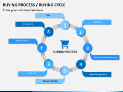 Buying Cycle PPT Slide 2