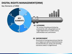 Digital Rights Management PPT Slide 4
