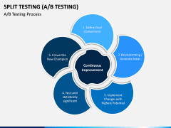 Split Testing PPT Slide 12