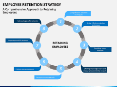 Employee Retention Strategy PPT slide 2