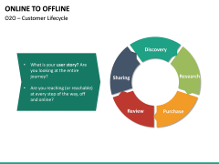 Online to Offline PPT slide 23