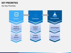 Key Priorities PPT slide 7